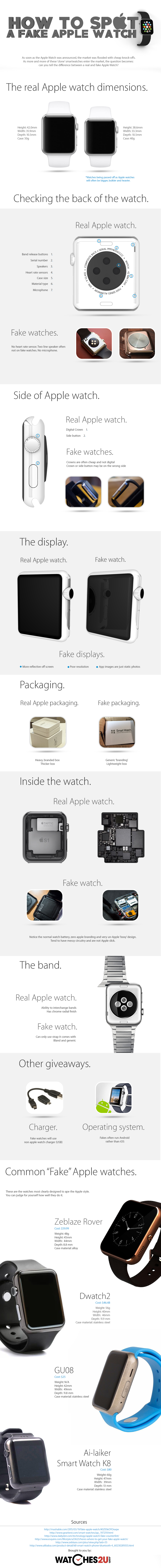 Cómo detectar un Apple Watch falso